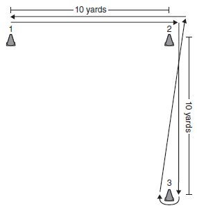 L drill. Esempio di esercitazione per l'agilità eseguibile con o senza palla.